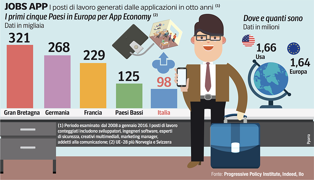 jobs_app